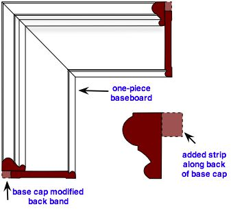 base cap trim molding with modifications
