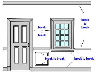 diagram of a wall and various trim moldings in a room