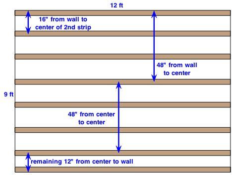 Bathroom Ceiling And Walls. Drywall Ok? - Building & Construction