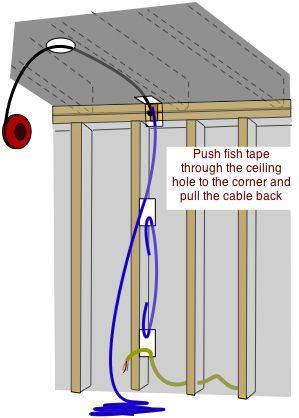 diy outdoor deck electrical wiring diagram diy get free image about wiring diagram
