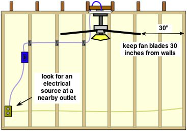 How To Frame For A New Ceiling Fan And Light Fixture Do It Yourself Help Com