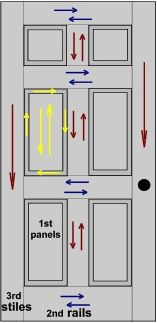 raised-panel door diagram
