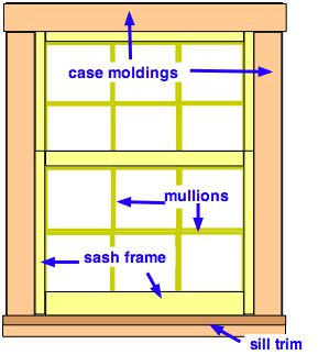 how to paint wood trim molding do it yourself. Black Bedroom Furniture Sets. Home Design Ideas