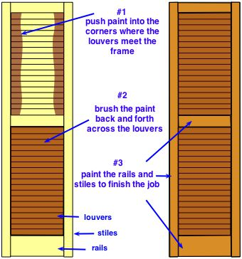 how to paint exterior house siding and trim do it yourself. Black Bedroom Furniture Sets. Home Design Ideas