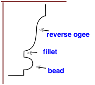 reverse ogee, fillet and bead profiles