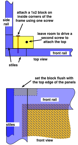 drawing demonstrating how to join front and side panels of a wooden radiator cover