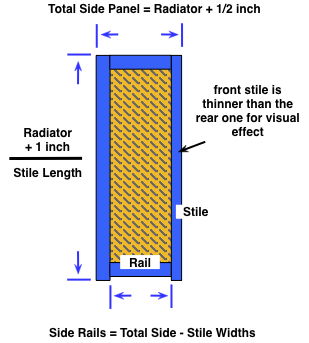 diagram of the side panel of a wooden radiator cover