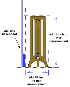 drawing demonstrating how to measure the side of a cast iron radiator