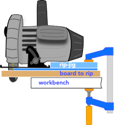 diagram for setting a circular saw rip jig and board