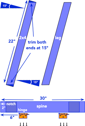 diagram of parts and dimensions for building a folding sawhorse