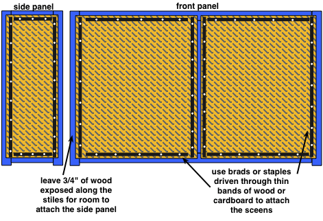 diagram for attaching screens to wooden radiator cover frames